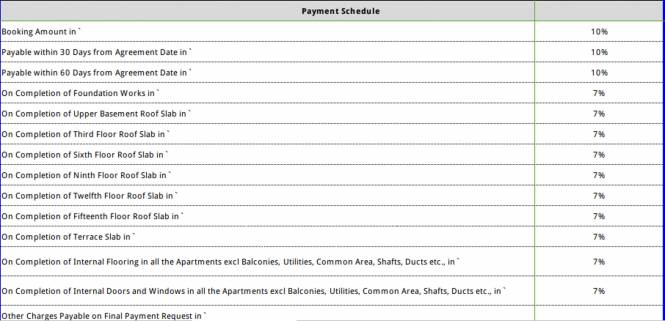 Images for Payment Plan of Sobha Lake Garden