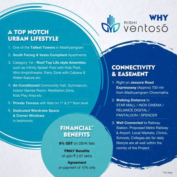 Images for Amenities of Rishi Ventoso