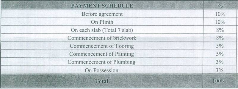 Images for Payment Plan of Pride Galaxy Apartment