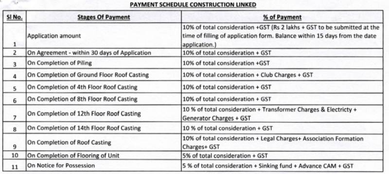Images for Payment Plan of Primarc The Soul