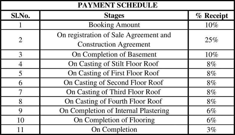 Images for Payment Plan of Paripoorna Aishwaryam Phase 1