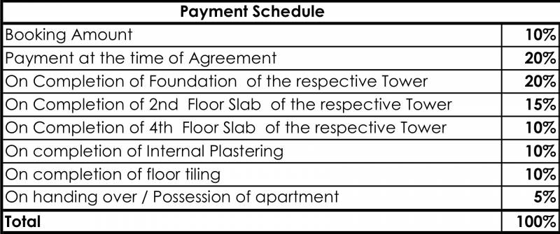Images for Payment Plan of Urbanrise Jubliee Residences