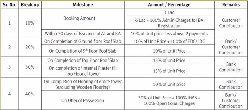 Images for Payment Plan of Emaar Palm Heights