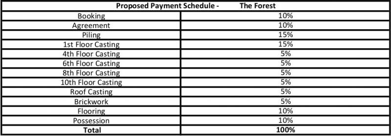 Images for Payment Plan of Eden The Forest