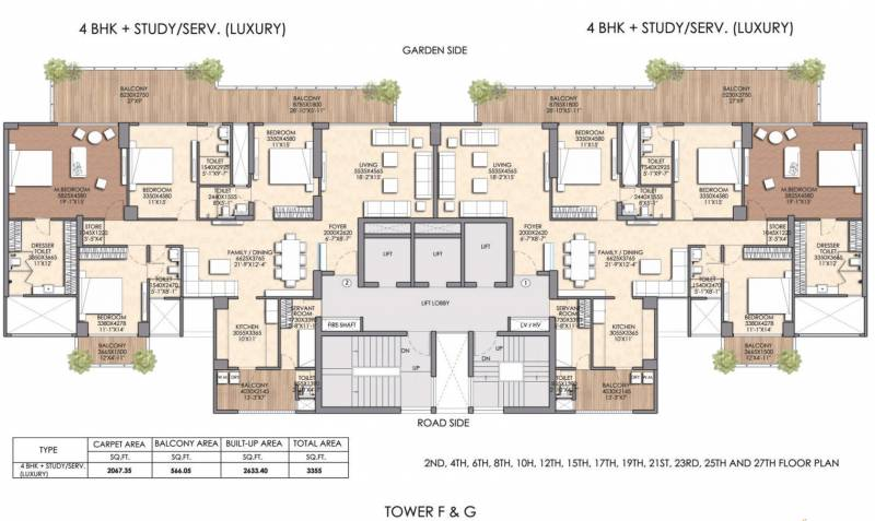 Images for Cluster Plan of Prateek Canary