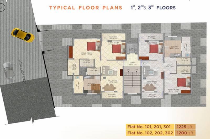 gti-marigold Cluster Plan