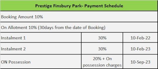 finsbury-park-regent Subvention Scheme