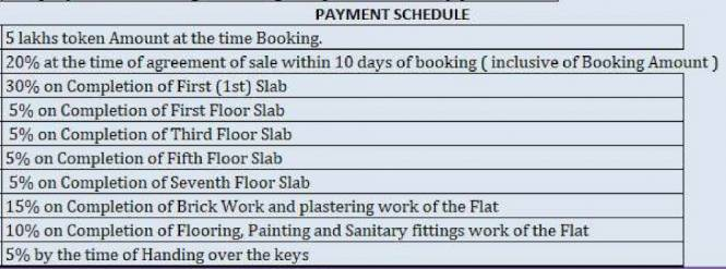 nayans-nature-springs Construction Linked Payment (CLP)