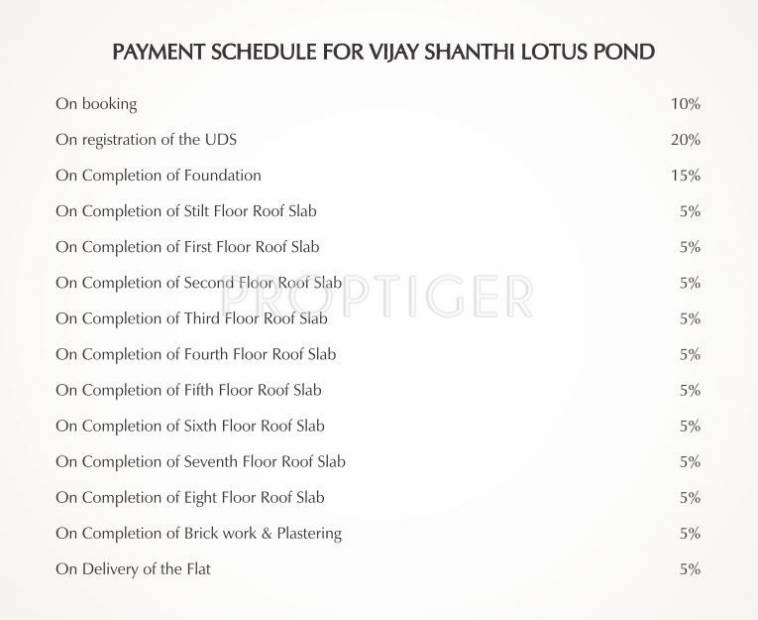 Images for Payment Plan of Vijay Lotus Pond