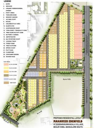 edenfield Master Plan