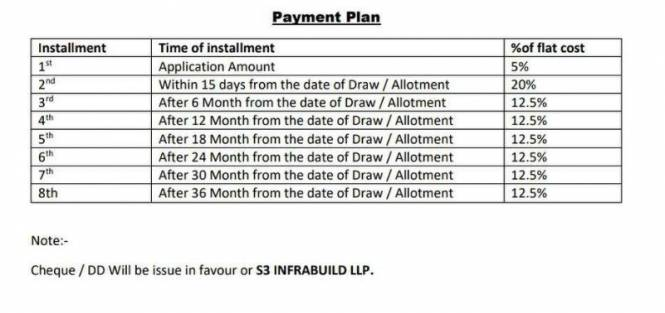 green-avenue Construction Linked Payment (CLP)