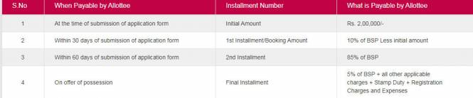 the-plaza Construction Linked Payment (CLP)