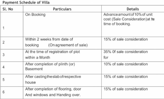 springfield-villas Construction Linked Payment (CLP)