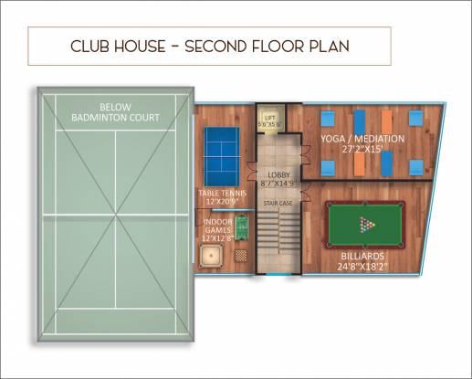 splendor-lsr B1 Cluster Plan