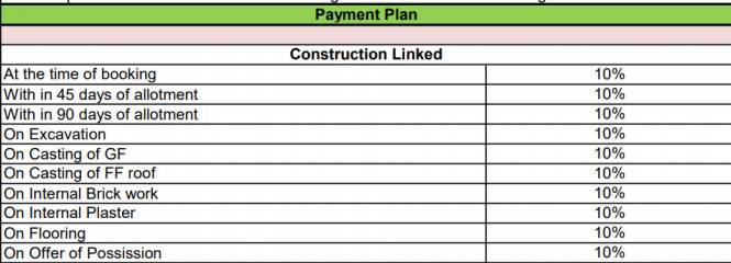 aranya Construction Linked Payment (CLP)