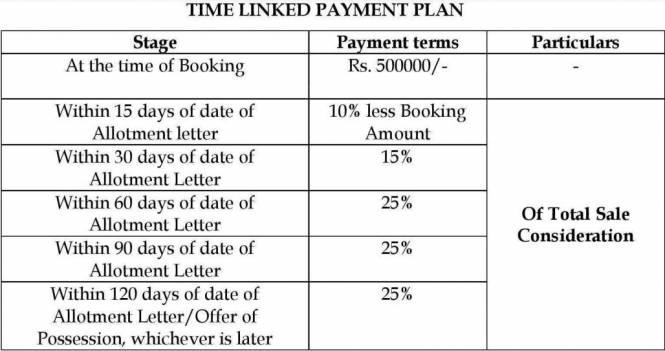 kohinoor-faridabad Construction Linked Payment (CLP)
