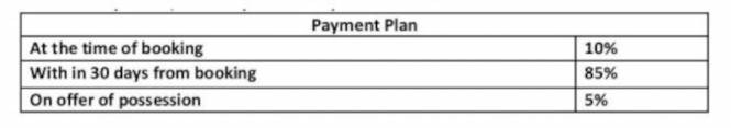estate-phase-iii Construction Linked Payment (CLP)