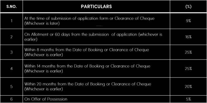 city-81 Subvention Scheme