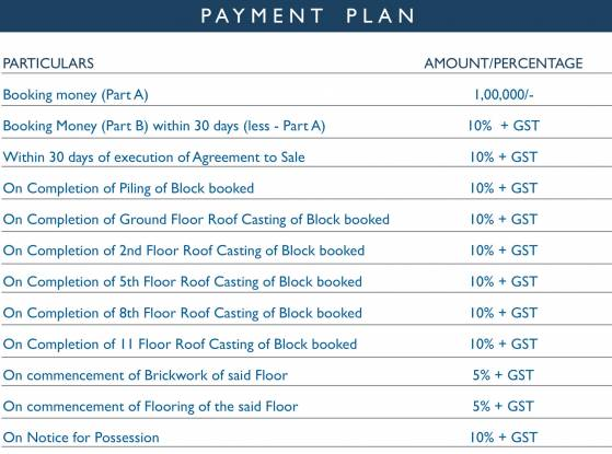 lumiere Construction Linked Payment (CLP)