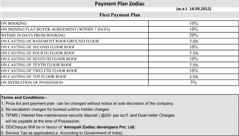 Images for Payment Plan of Amrapali Zodiac