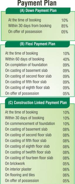 Images for Payment Plan of Supertech Eco Village 1