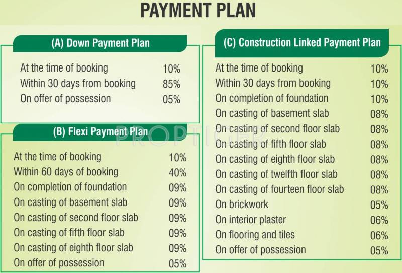 Images for Payment Plan of Supertech Eco Village 3