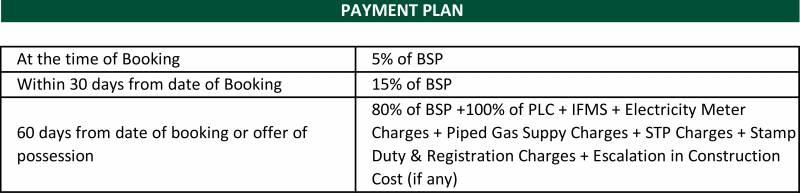 Images for Payment Plan of Vatika Gurgaon 21