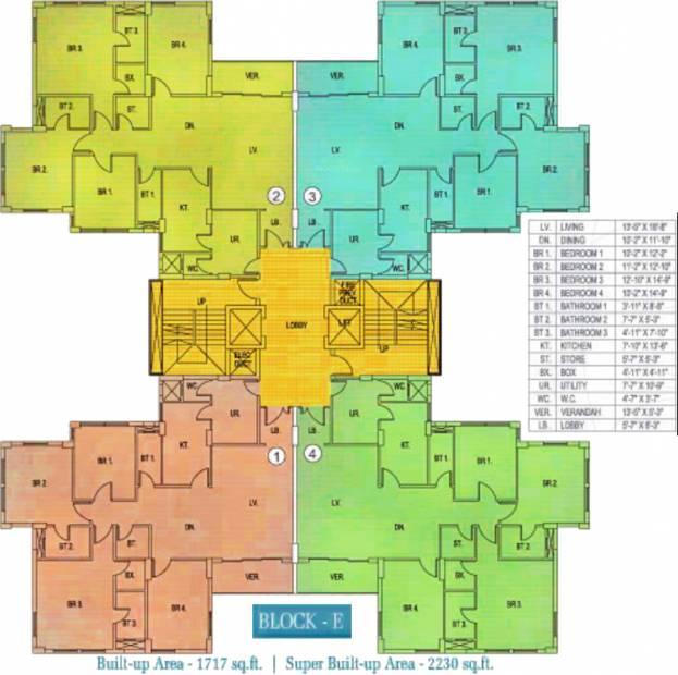Images for Cluster Plan of Fort Sunny Fort
