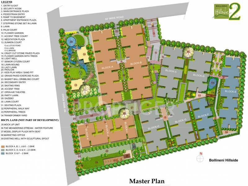 Images for Master Plan of BSCPL Bollineni Hillside