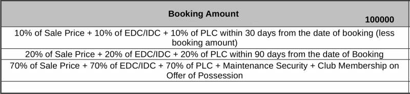 Images for Payment Plan of Indiabulls Centrum Park