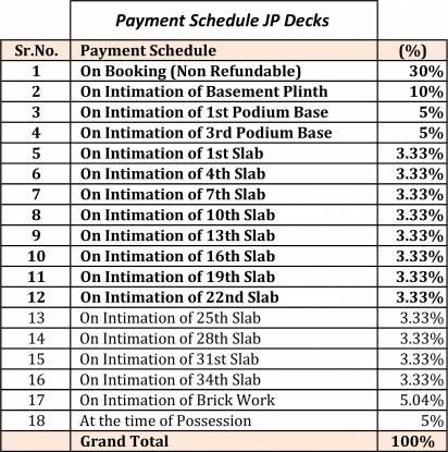 decks Images for Payment Plan of JP Decks