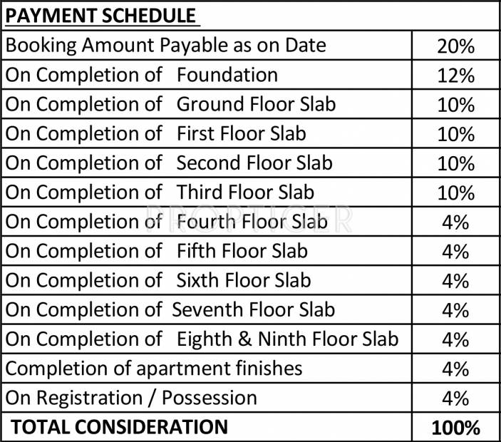 Images for Payment Plan of SJR Fiesta Homes