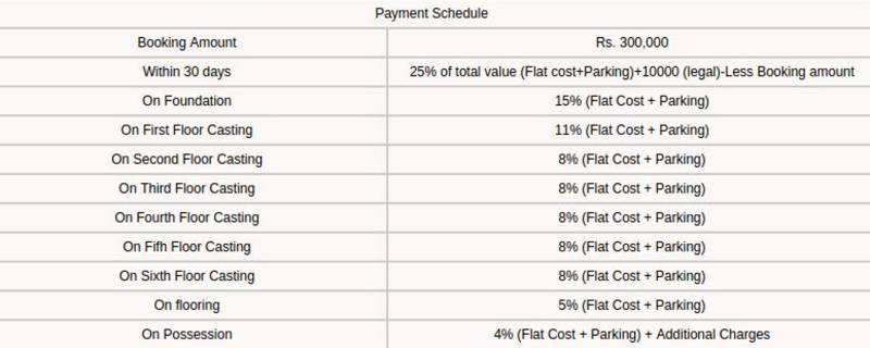 bellagio Construction Linked Payment (CLP)