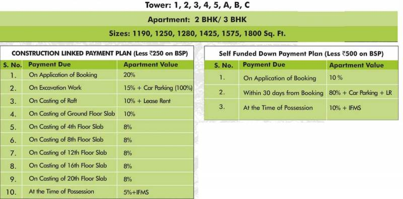 Images for Payment Plan of Unnati The Aranya