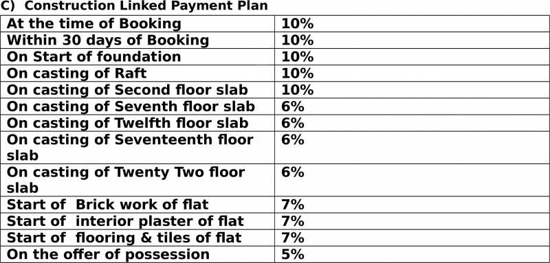 Images for Payment Plan of Ajnara Panorama
