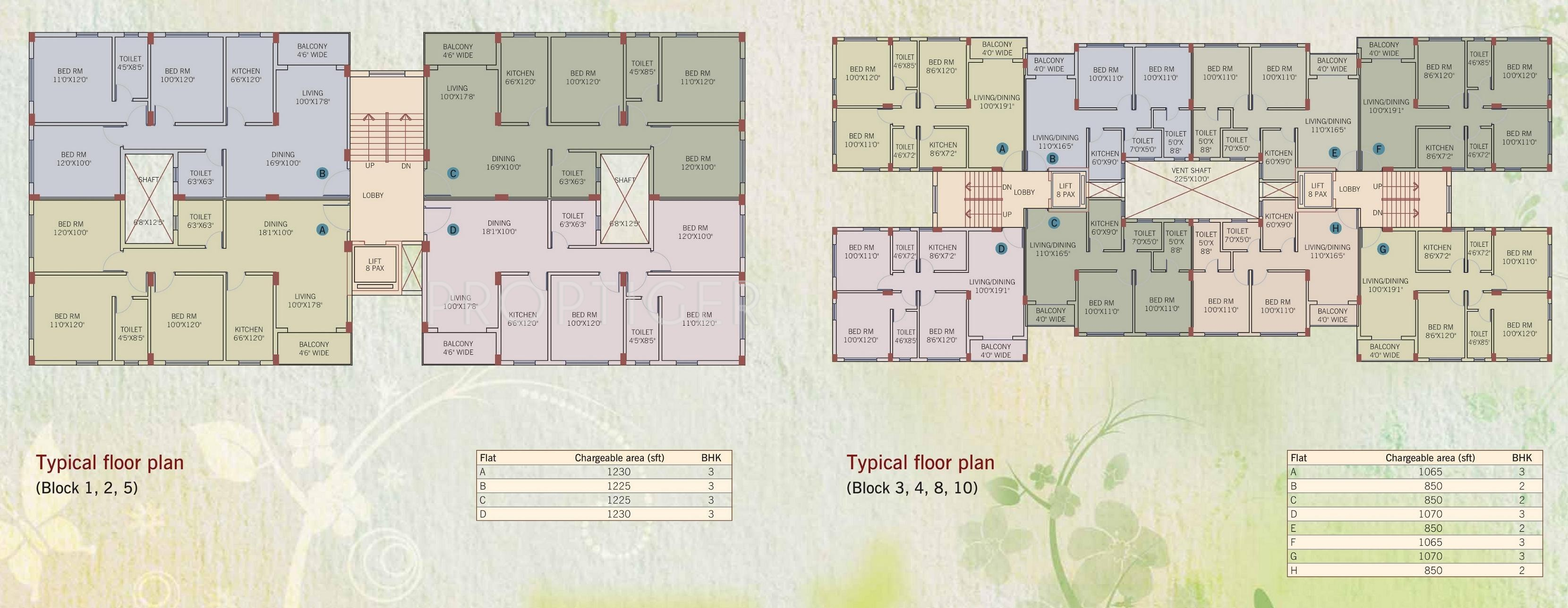 100 Waterview Floor Plan Strawberry Hill House A