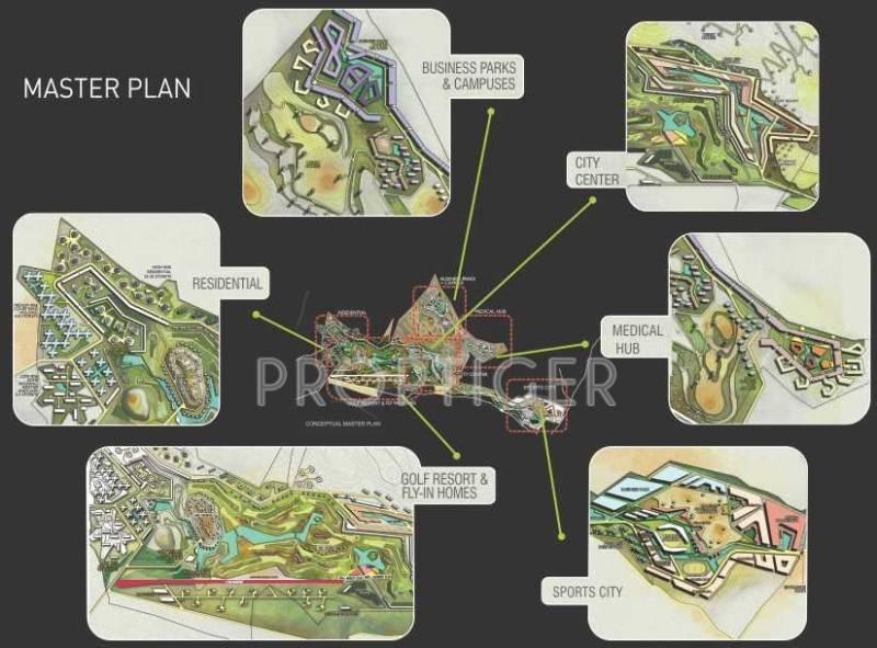 Images for Master Plan of Aliens Hub