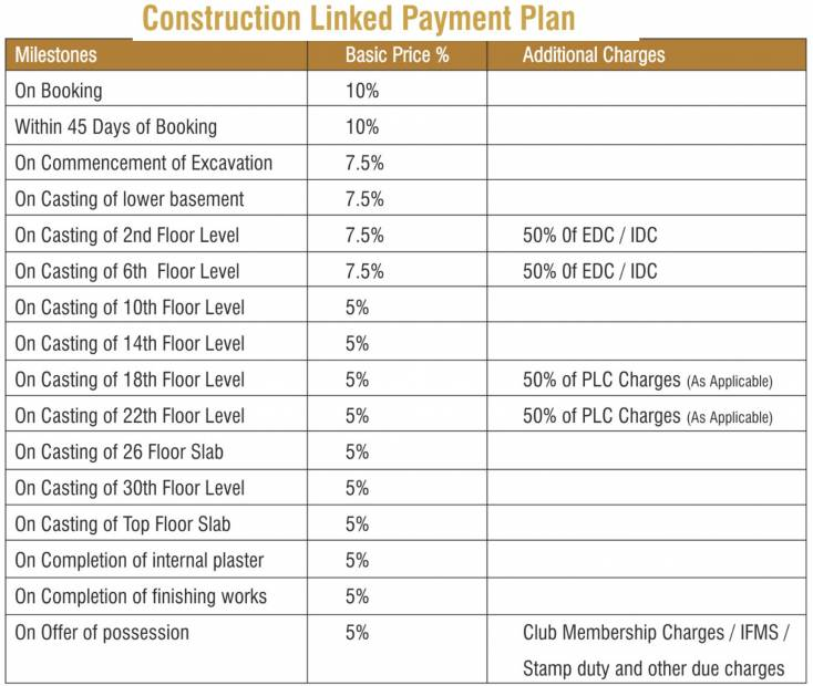 Images for Payment Plan of AIPL The Peaceful Homes