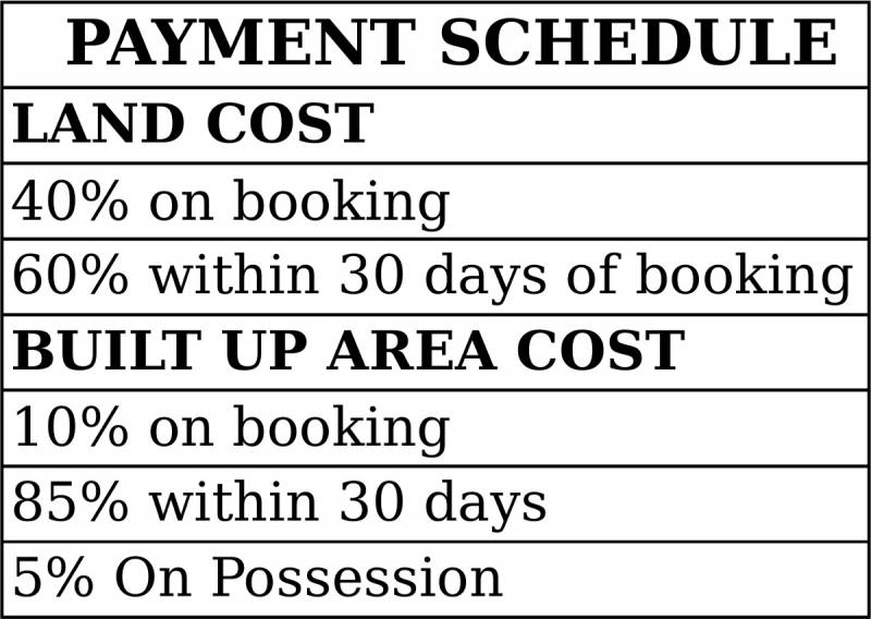 serene-county Images for Payment Plan of Doshi Serene County