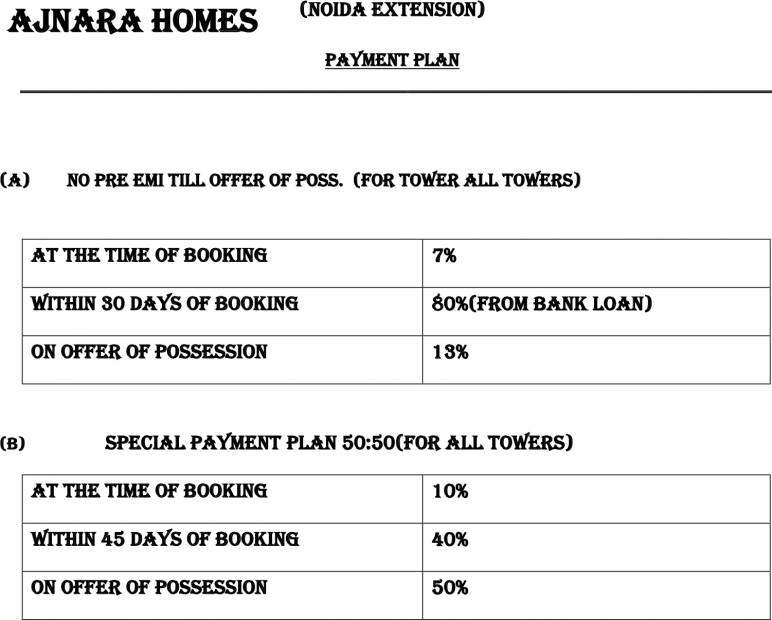 Images for Payment Plan of Ajnara Homes