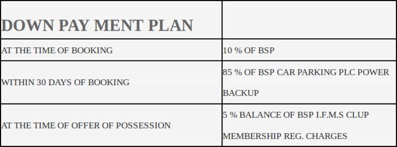 sethi-group park-sapphire Payment Plan