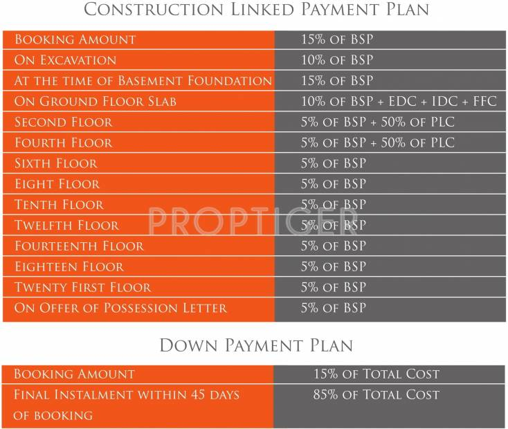 Images for Payment Plan of Real World Residency