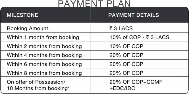 Images for Payment Plan of Godrej Summit