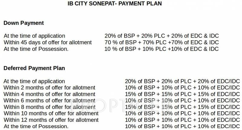 Images for Payment Plan of Indiabulls Sonepat City