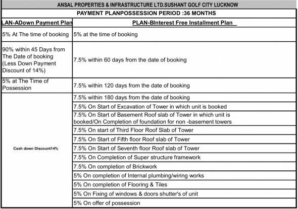 santushti-enclave Construction Linked Payment (CLP)