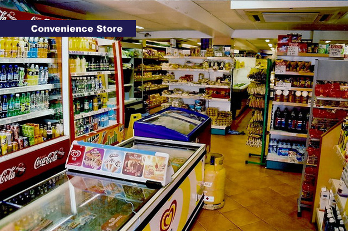 convenience store bsiness plan Convenience store loans: common records for the store, a detailed business plan and store loan you can apply for a convenience store loan with one of the.