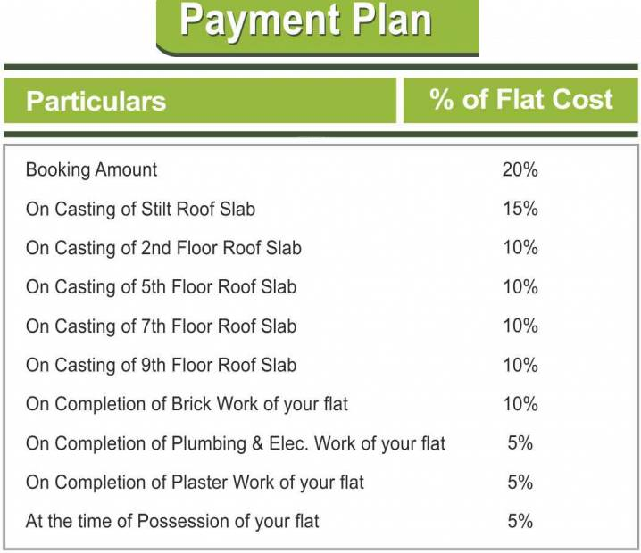 Images for Payment Plan of Vision Nirwana Greens 4