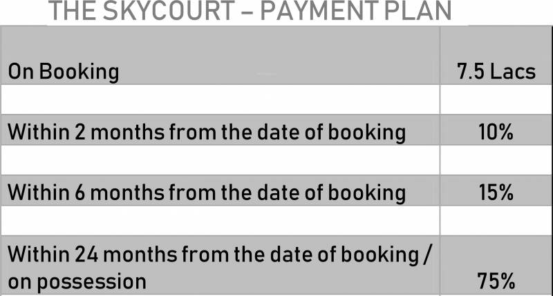 Images for Payment Plan of DLF The Skycourt
