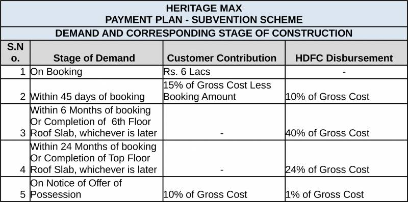 Images for Payment Plan of Conscient Heritage Max