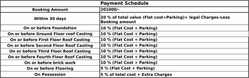 Images for Payment Plan of Team Bou Thakuranir Haat